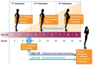 pre-eclampsia_1